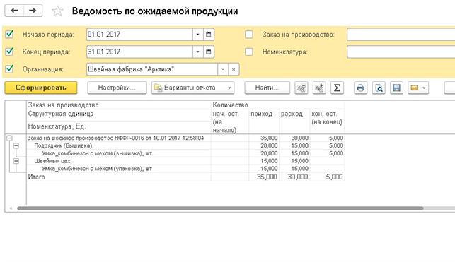 Швейка 8 - отчеты швейного производства (Анализ остатков незавершенки (в разрезе продукции и цеха))